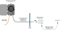 Diagram of FieldSmart SCD-TAP Home Deployment Kit