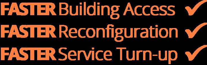 Rentabilización de los servicios empresariales